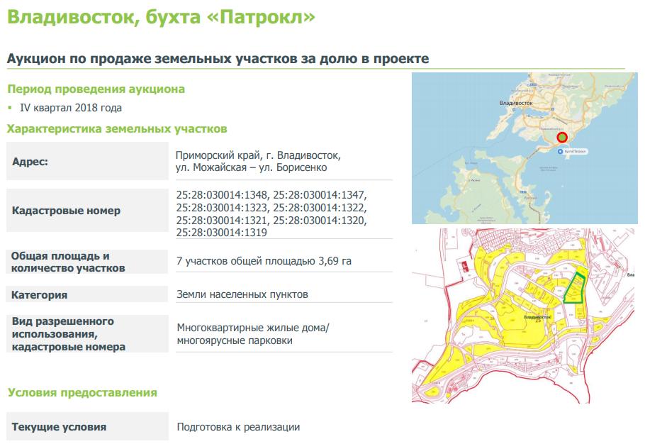 информация о проведении торгов на земельные участки